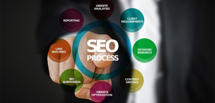 Professional SEO Services for Small & Medium Businesses