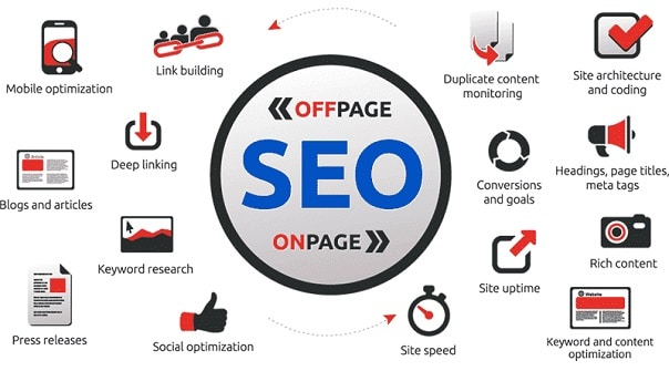 SEO Services Pakistan | Satisfied Clients in Lahore, Karachi